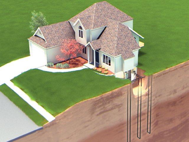 SaveEnergy_GroundLoops.jpg